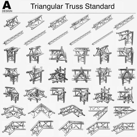 Eureca! Padrões de treliças triangulares