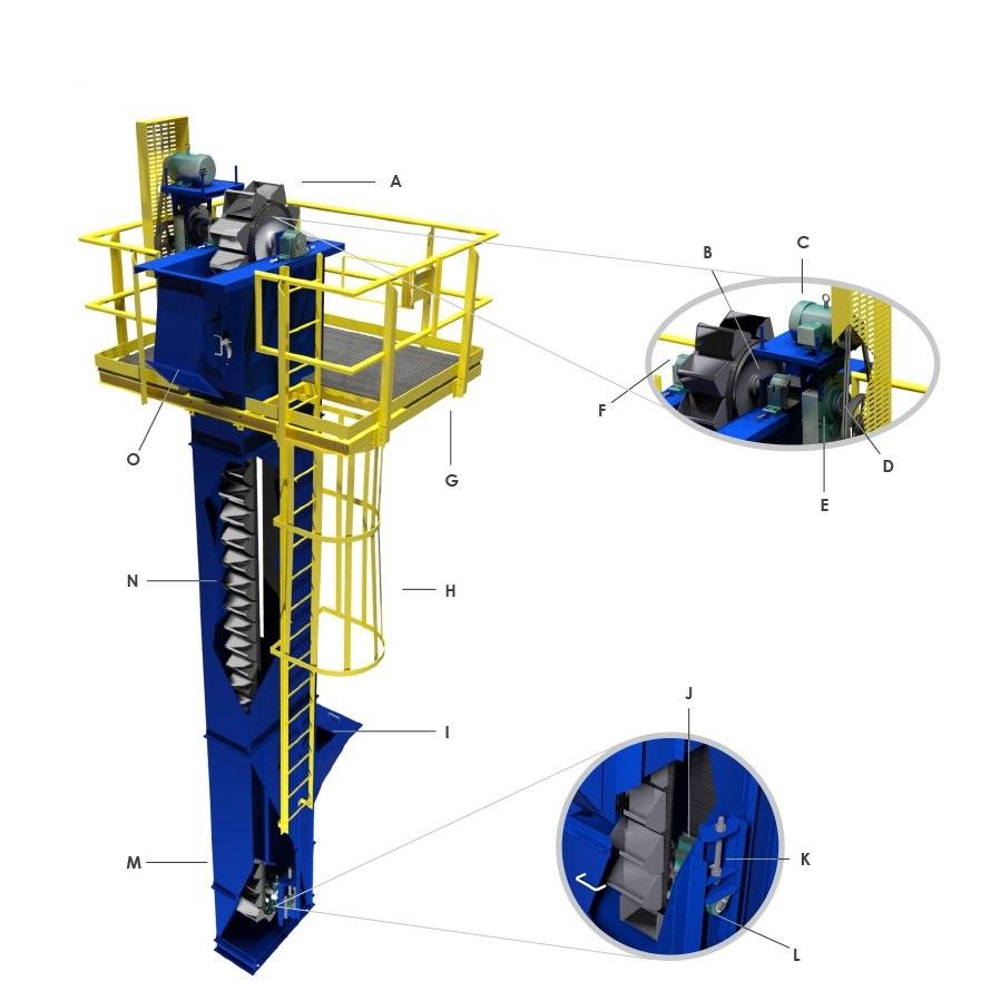 Projeto Solicitado – Elevador de Canecas Cap.120 T/H  |Finaliza Dia 05 mar 20|