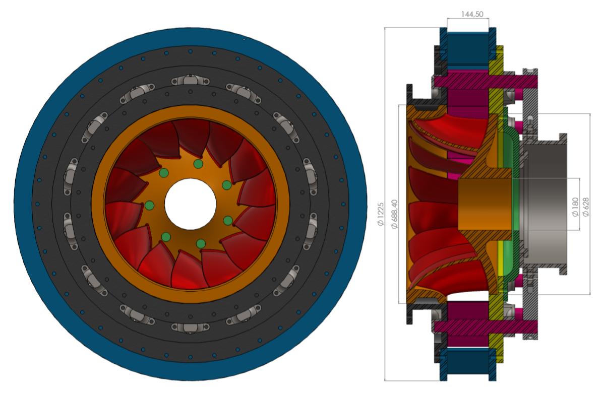 Projetos FP: Turbina Hidráulica do tipo Francis
