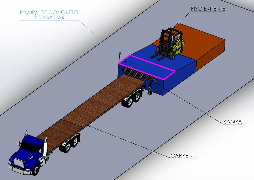 Projetos FP: Rampa para carregamento de container com empilhadeira