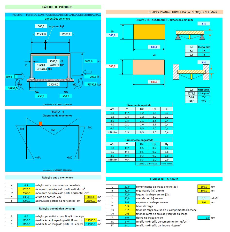 Aplicativos FP N3: Planilha para cálculo de estruturas e mezaninos metálicos