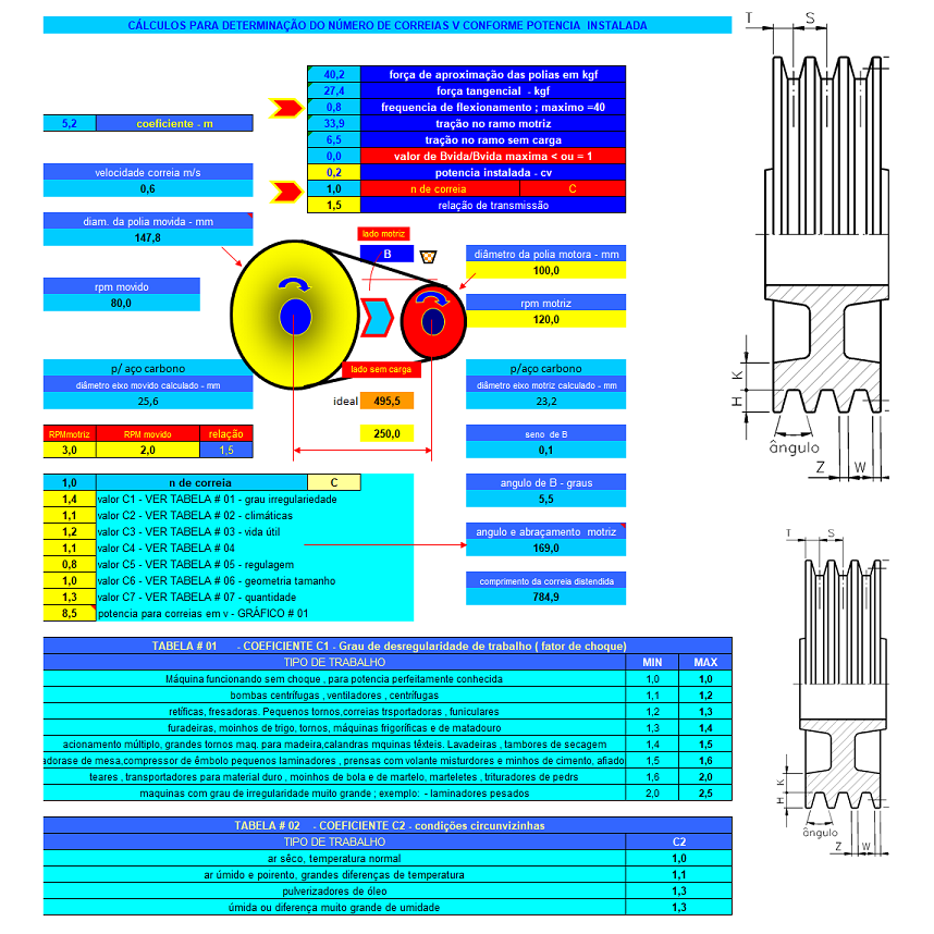 """Aplicativos FP N3: Planilha para Calculo de Correia de Transmissão """"V"""""""