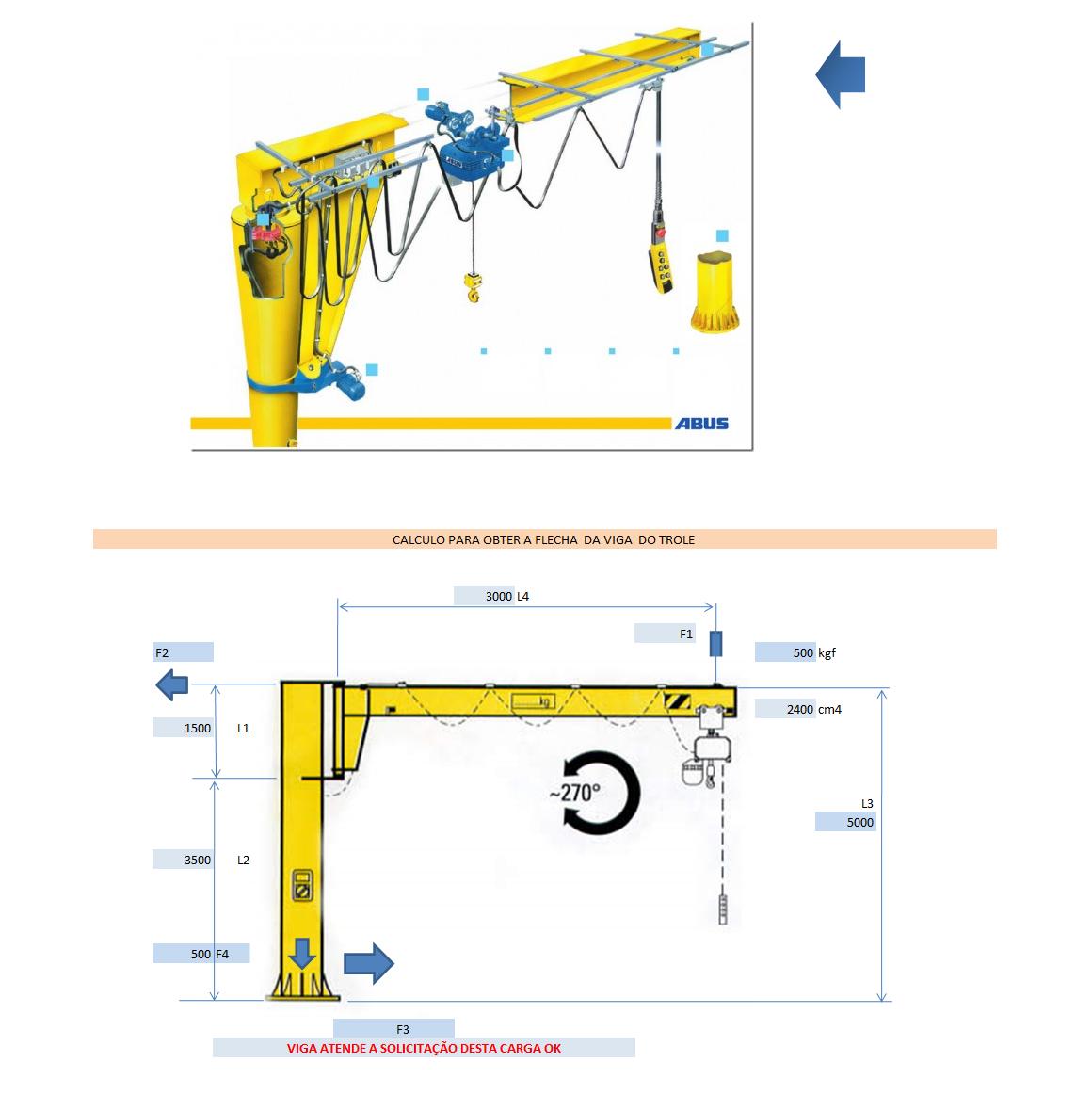 Aplicativos FP N3: Planilha de calculo e projeto de guindaste de coluna giratório