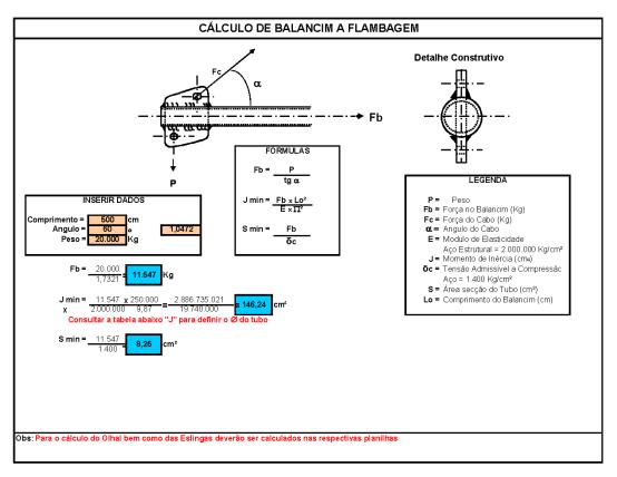 Cálculos Online: Calculo de Balancim Tubo a Flambagem