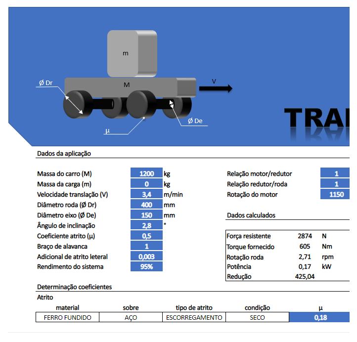 Cálculos Online: Calculo de Potência para Carro em Translação