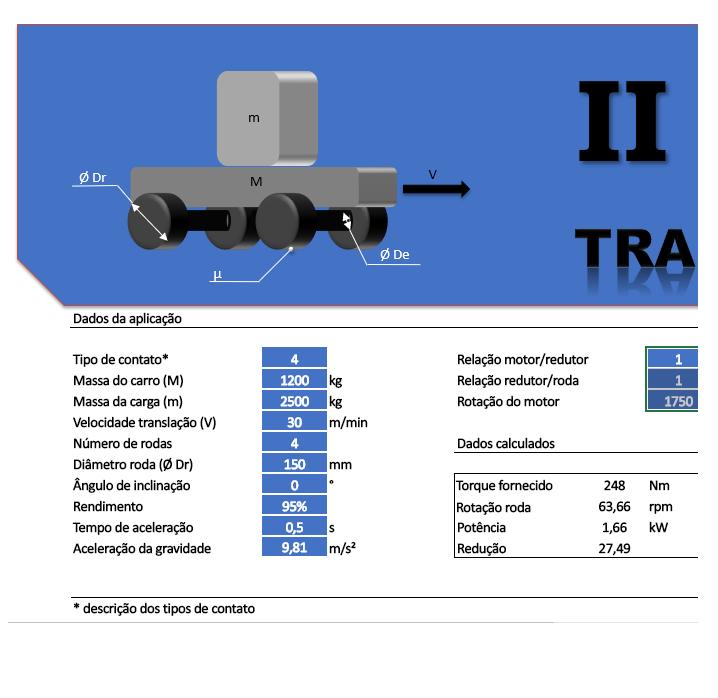 Cálculos Online: Calculo de Potência para Carro em Translação II