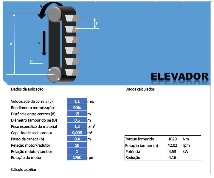 Cálculos Online: Calculo de Potência para Elevador de Canecas