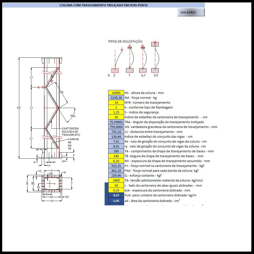 Aplicativos FP N3: Calculo e Dimensionamento de Colunas de Dois Perfis Intertravados por Treliças