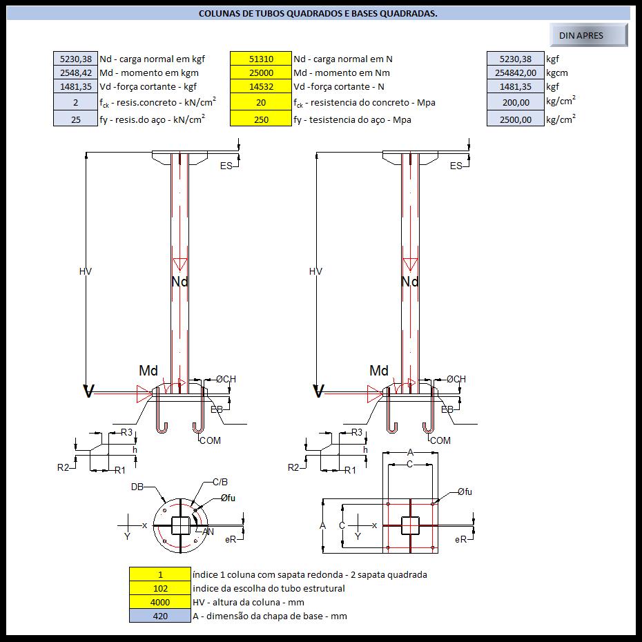 Aplicativos FP N3: Dimensionamento de Colunas de Tubo Quadrado