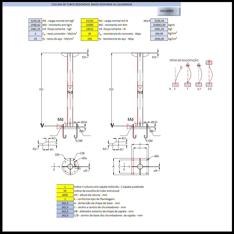 Aplicativos FP N3: Dimensionamento de Colunas de Tubo Cilíndrico