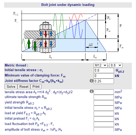 Cálculos Online: Cálculos para União por Parafusos sujeita a cargas dinâmicas