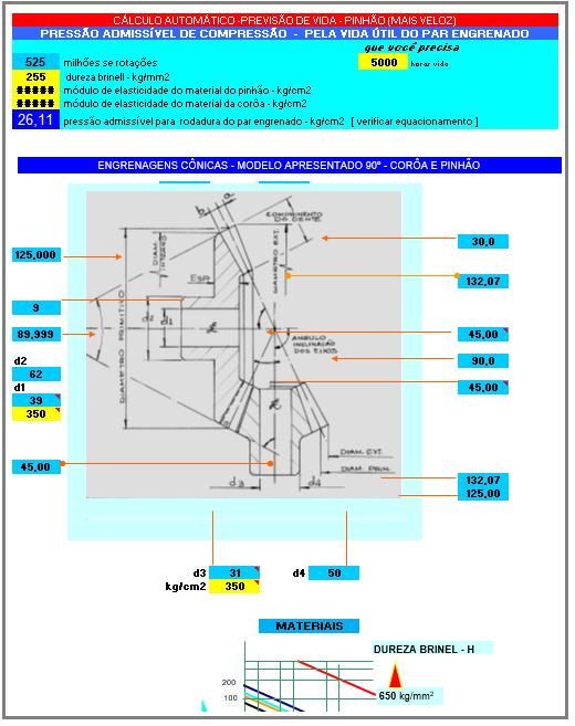 Cálculos Online: Cálculo de Engrenagem Cônica